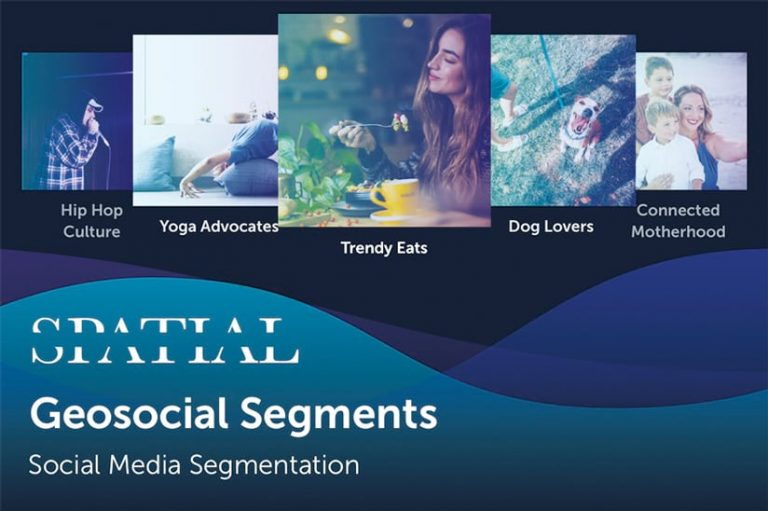 A sample of Spatial.ai's geosocial segments, such as Trendy Eats, Dog Lovers, Yoga Advocates, and Hip Hop Culture