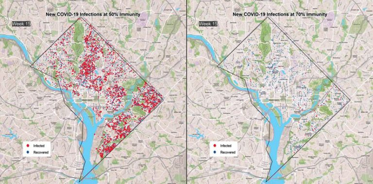 Two maps of Washington, DC, with the one on the left showing a bunch of red dots that represent new COVID-19 infections if only 50 percent of the population were to get vaccinated and the map on the right showing just a few red dots and a handful of blue dots that represent new COVID-19 infections plus recovered individuals if 70 percent of the population were to get vaccinated