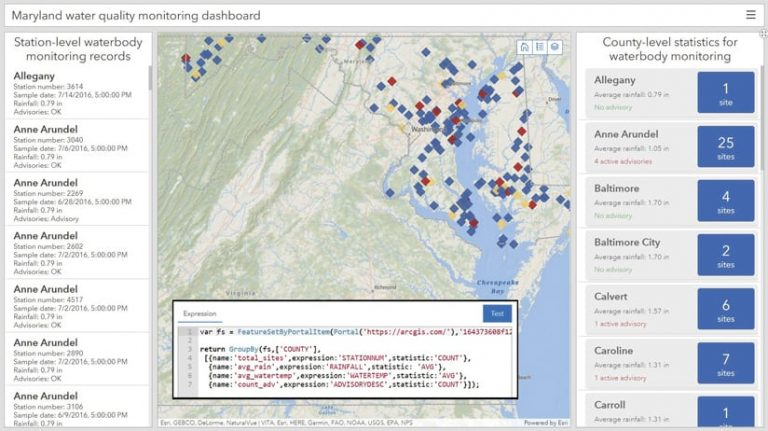 A dashboard that shows a list of station-level waterbody monitoring records on the left, a map of the area in the middle, and a list of county-level statistics for waterbody monitoring on the right