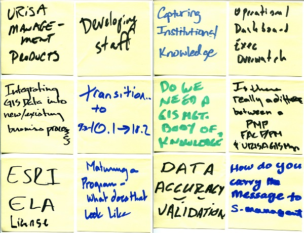Attendee-generated topics from the 2013 GIS Managers' Open Summit.
