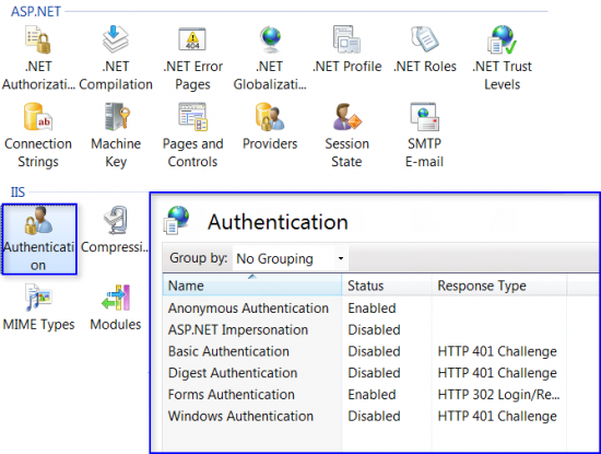 Enable Forms and Anonymous Authentication