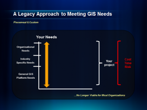A Legacy Approach to Meeting Water Utility GIS Needs