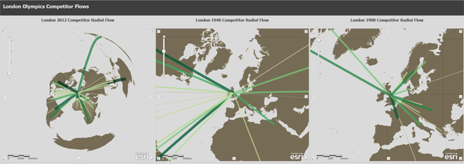 Flow map: Competitors for the London Olympics of 1908, 1948 and 2012