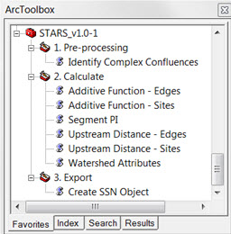 Figure 3: STARS custom toolset.
