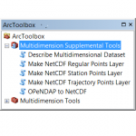 Multidimension Supplemental Toolbox