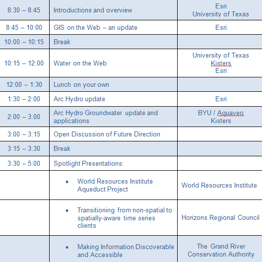 Water Resources Annual Meeting Agenda, 2013