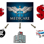 Medicare spending analysis