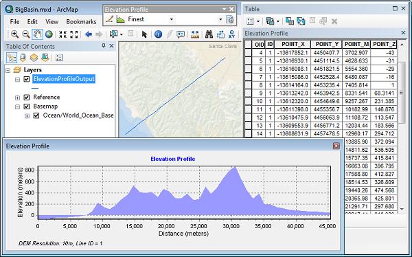 Elevation Profile toolbar add-in