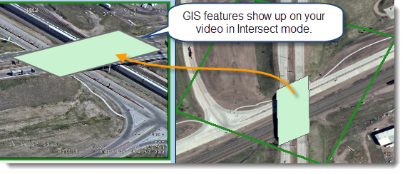 Intersecting Features Shown on Video