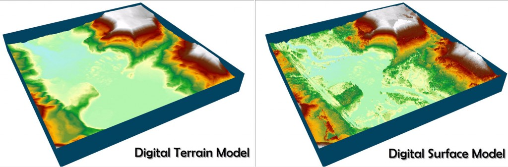 Terrain and Surface Models