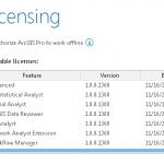 License status in ArcGIS Pro