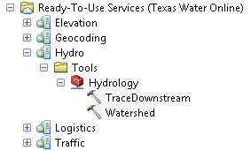 Ready-to-use Services