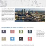 City of Tampa Open Data Share