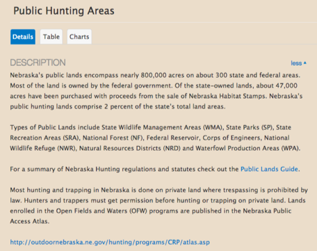 ArcGIS Open Data Site Of The Week Nebraska Game And Parks Commission