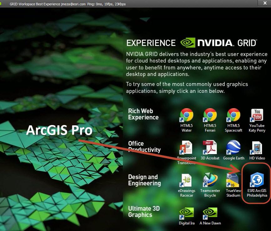 ArcGIS Pro in DaaS