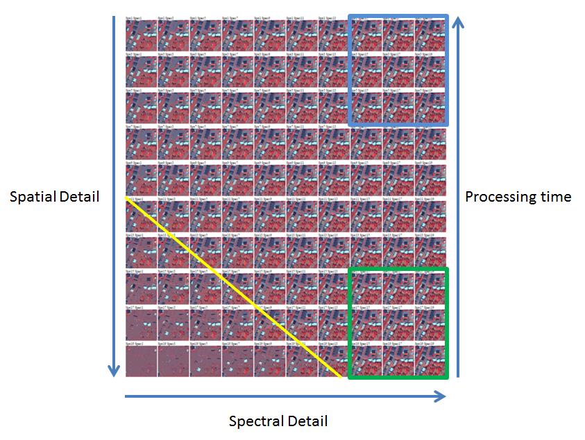 segment parameters