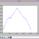 matplotlib elevation profile