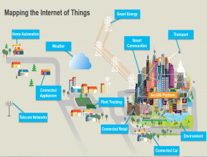 BIM and GIS are necessary for IoT workflows