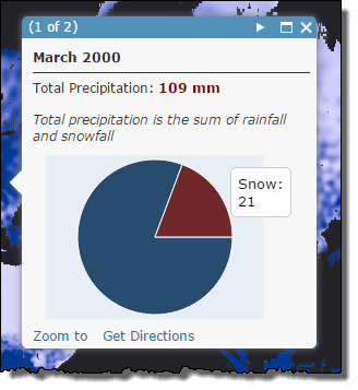 Rain and snow as a percent of total precipitation