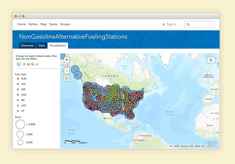 Screenshot of visualize tab