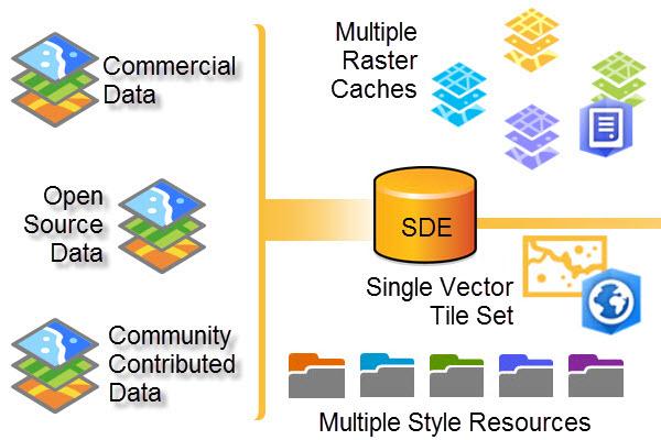 Esri Vector Tile Basemaps Data and Style Updates