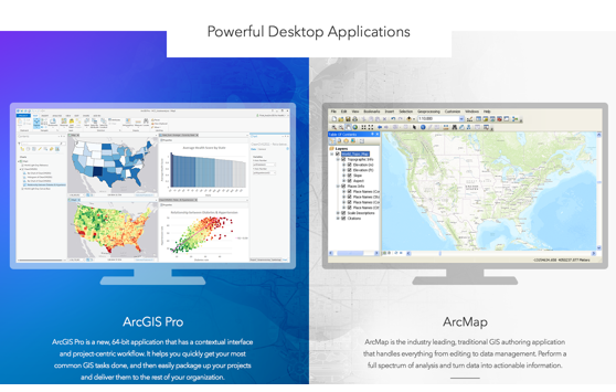 ArcGIS Pro and ArcMap