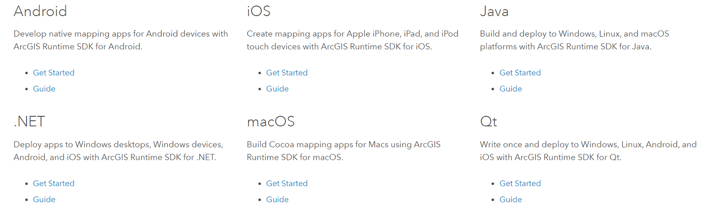 ArcGIS Runtime SDK 100 0 has arrived!