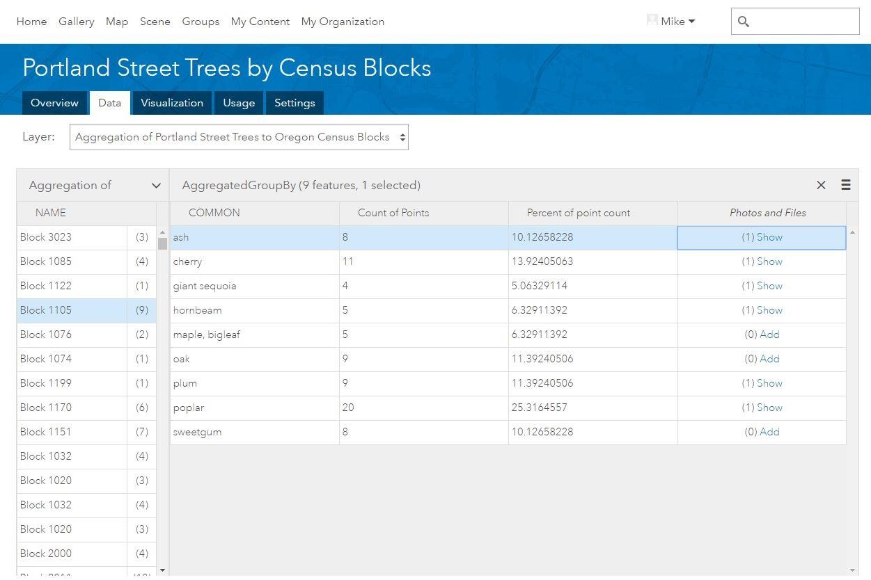 Trees in census blocks