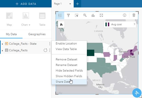 Share result data