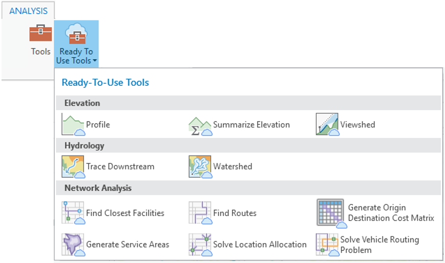 Figure 1: ArcGIS Pro Elevation Services
