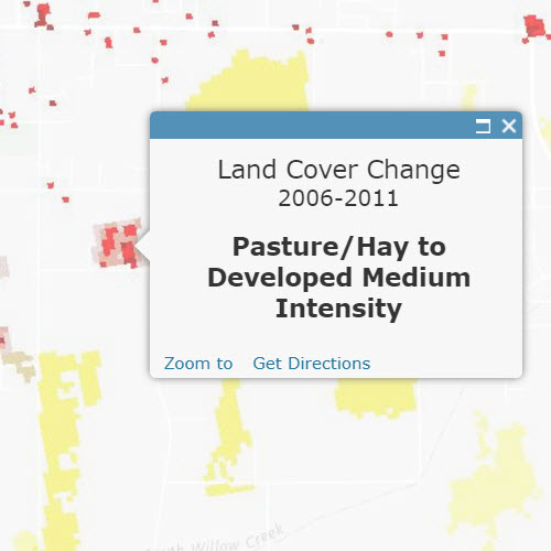 Land Cover Change