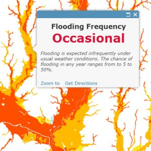 Flooding Frequency