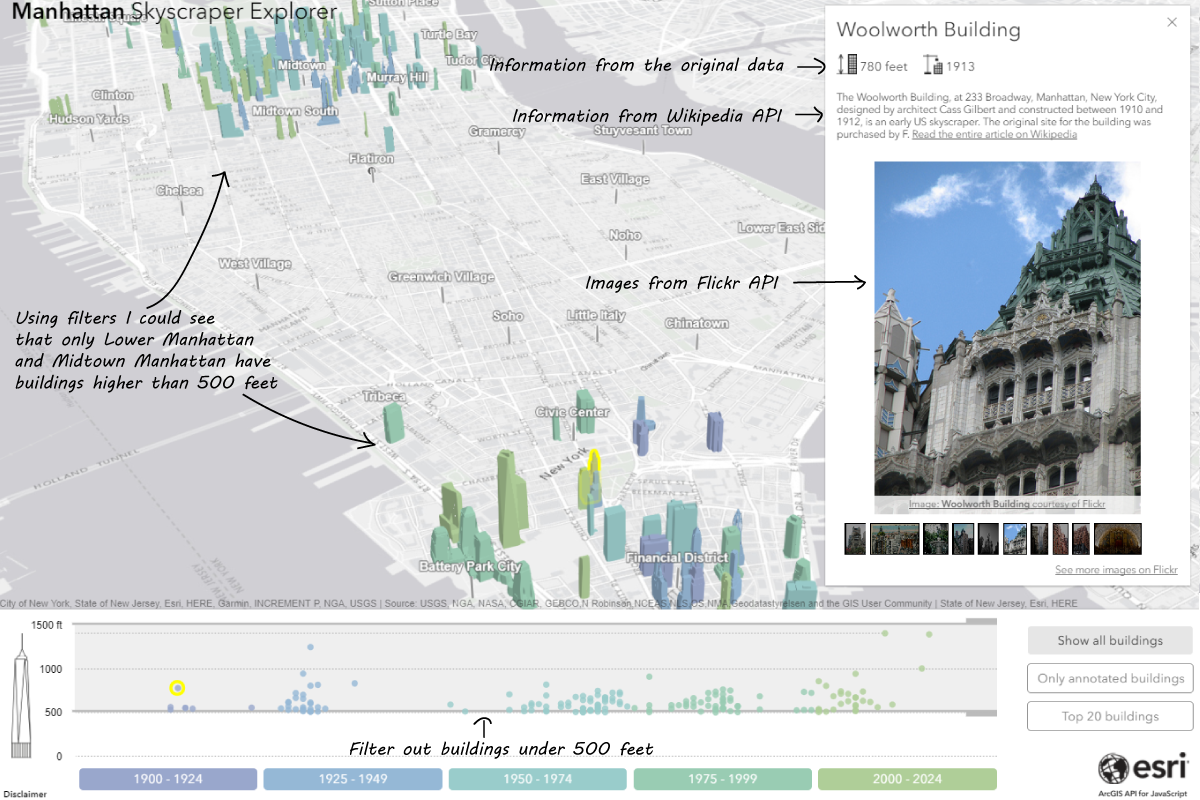 Manhattan Skyscraper Explorer – when Open Data and ArcGIS