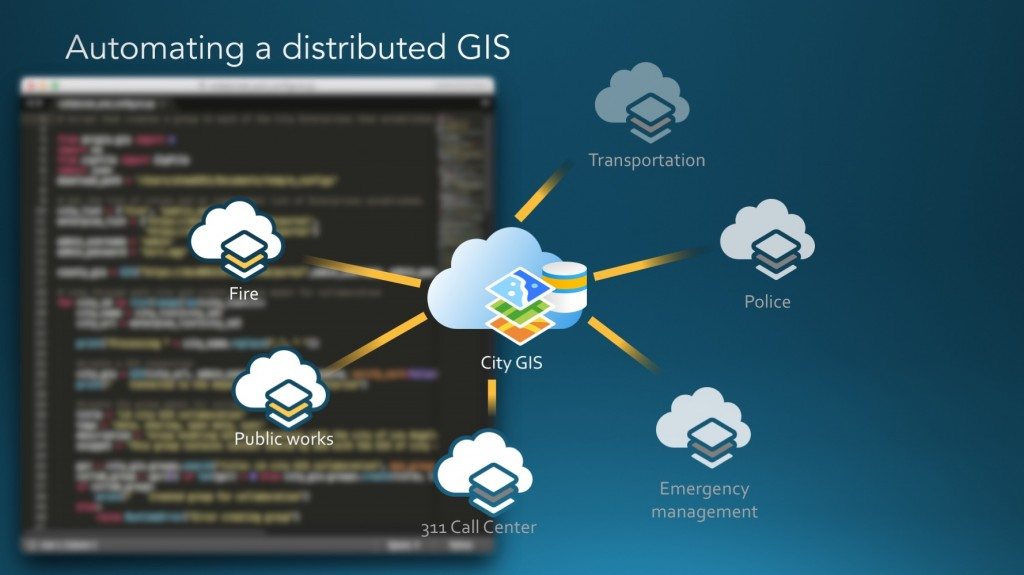 Automating a distributed GIS