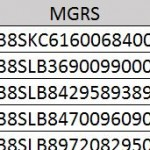 MGRS Coordinate Values