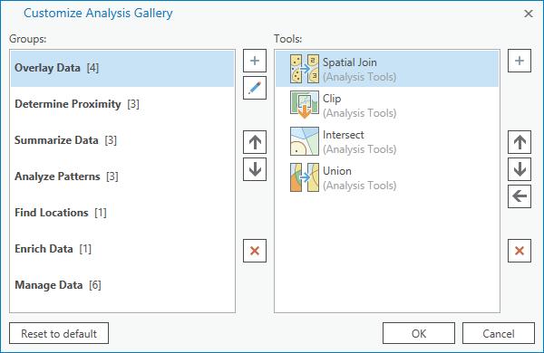 Customize Analysis Gallery