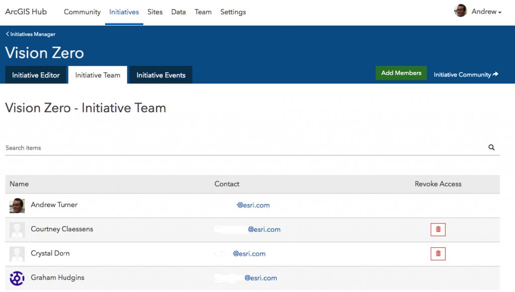 Initiative team configuration