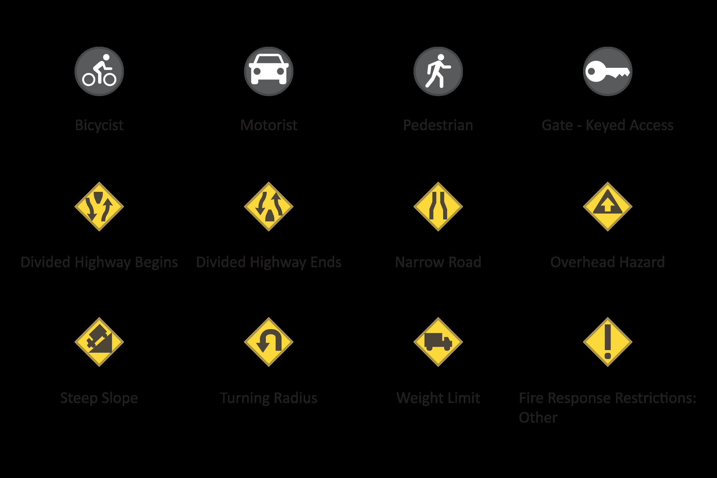 New Local Government Symbols