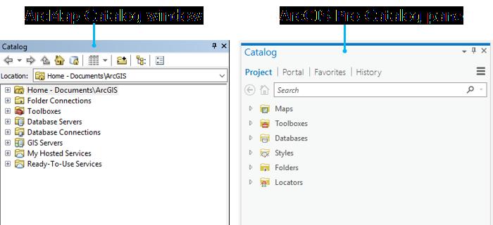 ArcMap Catalog window and ArcGIS Pro Catalog pane