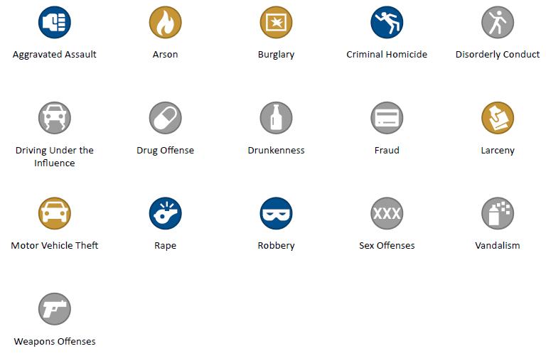 New Crime Symbols
