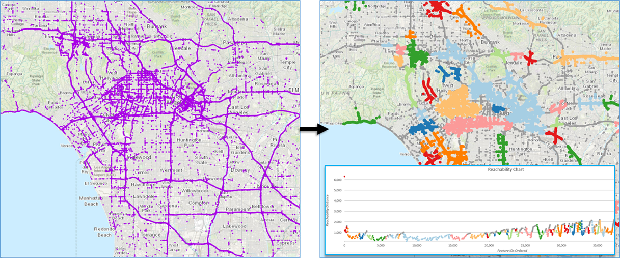 Density Based Clustering results clustering Traffic Alerts by Waze in the Los Angeles area