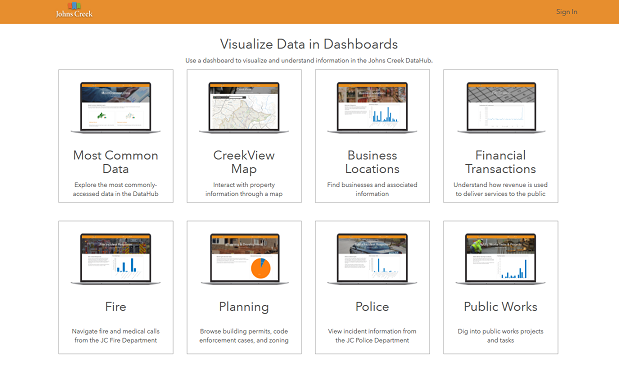 Some Example Operations Dashboard for ArcGIS Apps & Resources