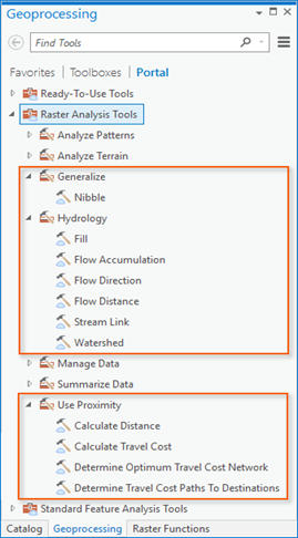 What's New for Spatial Analyst in ArcGIS Pro 2 1 and ArcMap