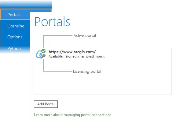 Active and licensing portal on the Portals page