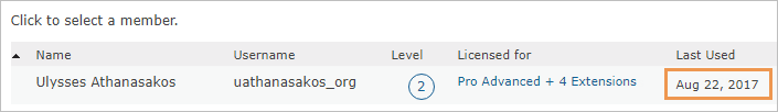 An ArcGIS Online member's information on the Manage Licenses page