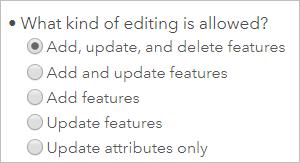 Editing permissions