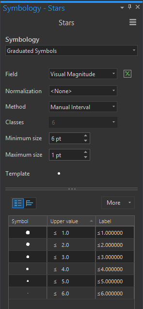 picture of the symbology pane in ArcGIS Pro
