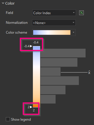 picture of the color histogram in ArcGIS Pro