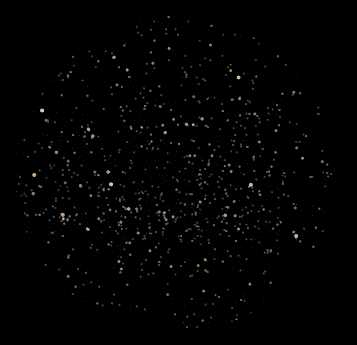 map of the stars drawn with size, transparency and color