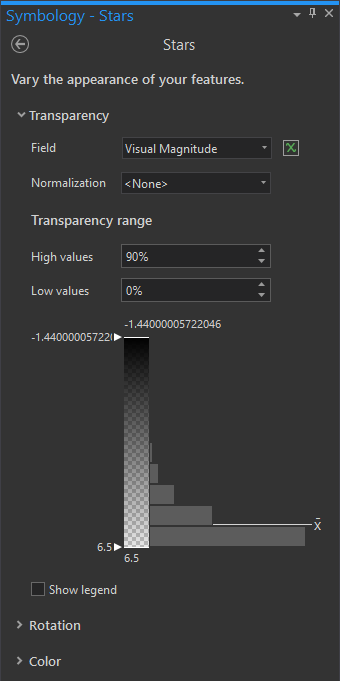 picture of transparency by attribute settings in ArcGIS Pro